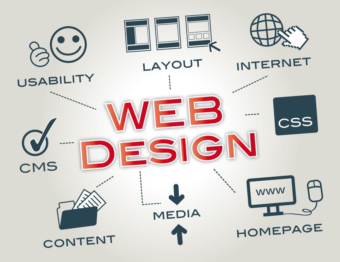 online besplatne web stranice
